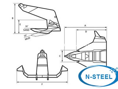 Products / Mooring And Towing Equipment / Anchor_N-Steel